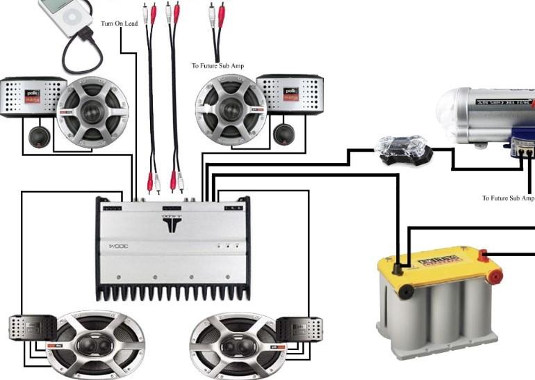 Memasang Sound System Mobil